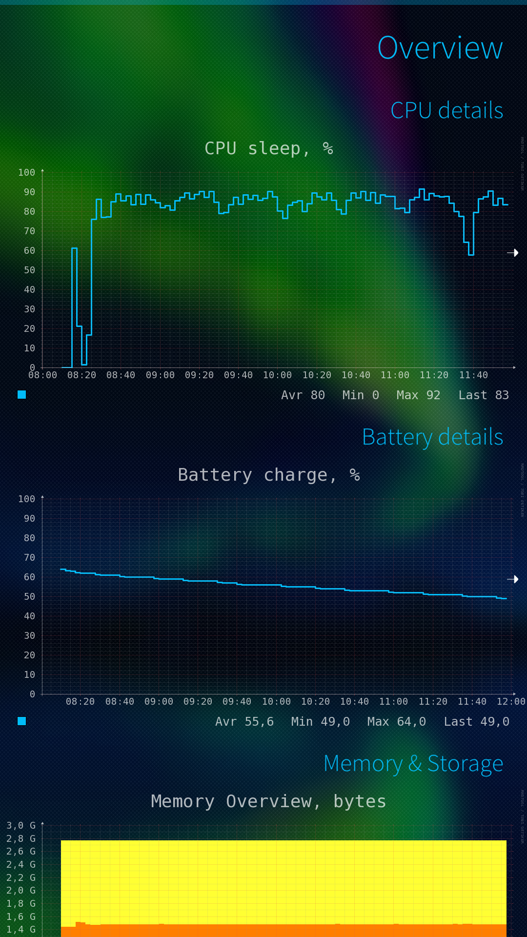 Battery life XA2 4113 Sailfish 3 0 0 8 - together jolla com